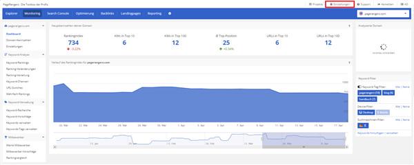 Screenshot des Monitoring Moduls aus dem PageRangers SEO Tool