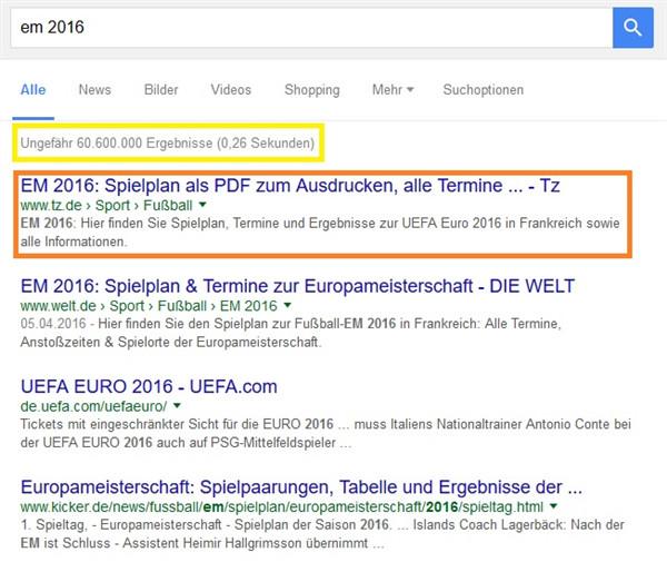 Ranking bei Google