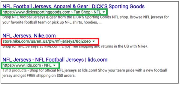 Kurze, lesbare URLs sind klar im Vorteil