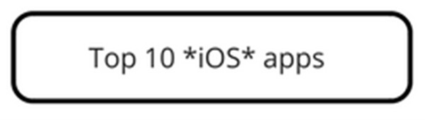 Mit Sternchen (*) können Unbekannte oder Variablen angegeben werden