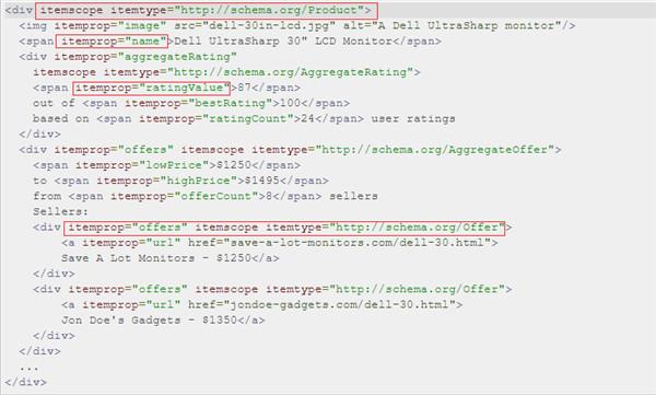 Ein Code Snippet aus der offiziellen schema.org Dokumentation