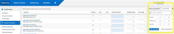 Neue Filterfunktion im Keyword-Monitoring